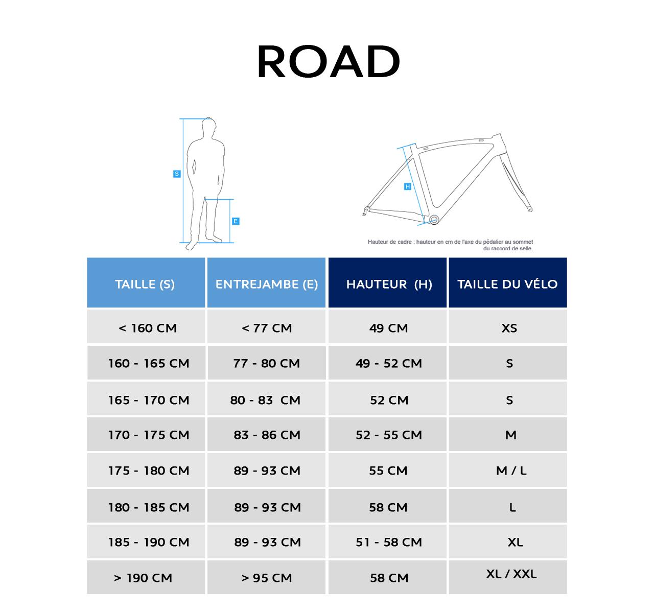 Conseil : Choisir la taille de son vélo - Peugeot Cycles